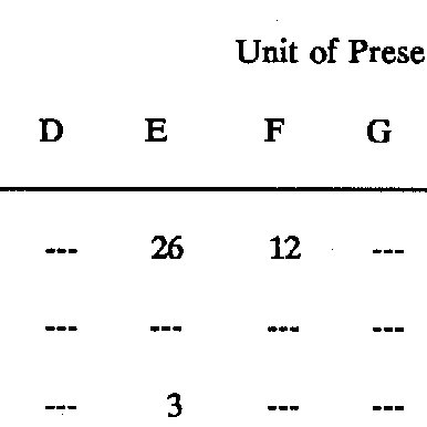 (PDF) Formal measures of early literacy
