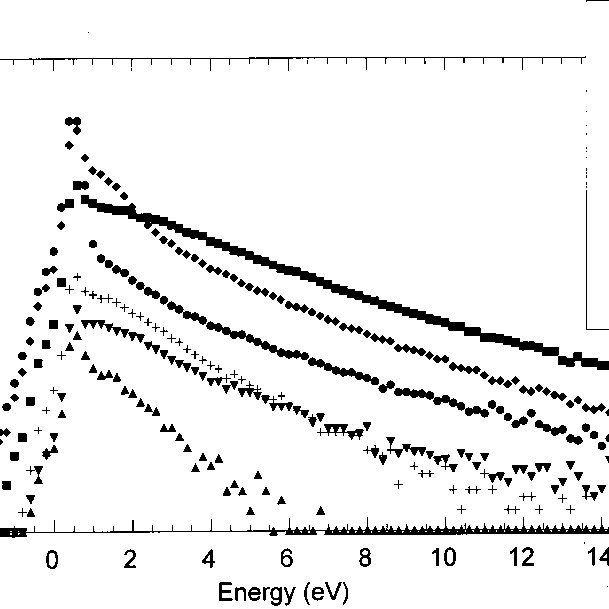 (PDF) Glow discharge mass spectrometry study of the
