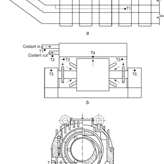 Rolling element and sleeve bearings a Rolling element