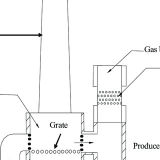 (PDF) A Review of Selected Biomass Energy Technologies