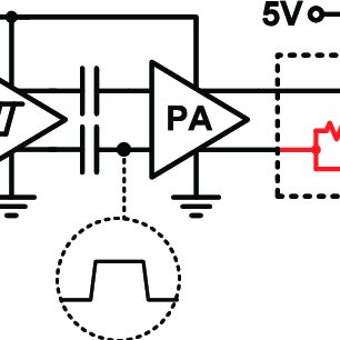 (PDF) A 622 Mbit/s transmitter for POF-based home networks