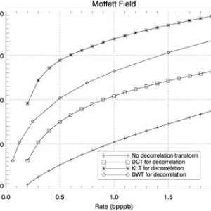 Example of a hyperspectral data cube (Moffett Field): The