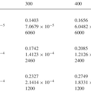 (PDF) Reaction kinetics of hydrogen chloride with sodium