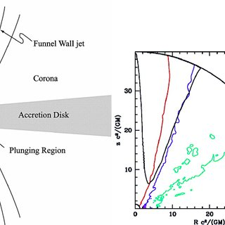 (PDF) Jet Formation in MHD Simulations