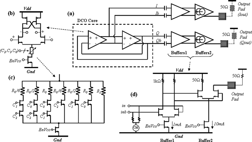 (a) Block diagram of the designed circuit. (b) Basic Gm