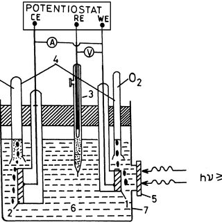 (PDF) Investigation and optimization of nanostructured