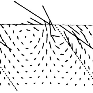 Modelisation of a step by a set of point forces applied on
