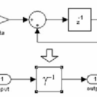 (PDF) Low-cost digital implementation of proportional