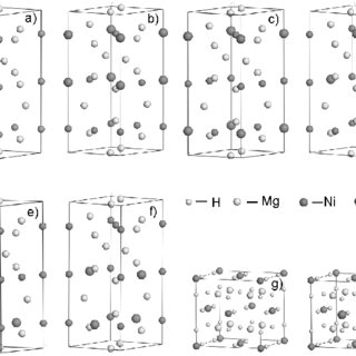 (PDF) First-principles plane-wave pseudopotential method