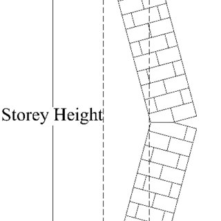 Typical plan view of the case study building (dimensions