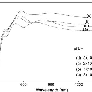 Scanning Electron Microscope Schematic Sem Schematic