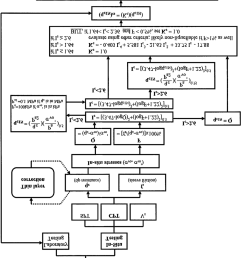flow chart illustrating the application of the integrated cpt method of evaluating cyclic resistance ratio  [ 850 x 1193 Pixel ]