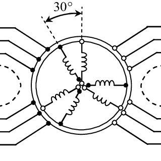 Schematic diagram of the proposed multi-phase multi-level