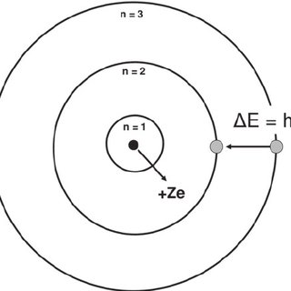 (PDF) Niels Bohr and the Dawn of Quantum Theory