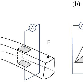 (a) Schematic of a charged domain wall. Bound charge due