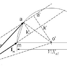 Circle diagram for capacitor start motors to determine