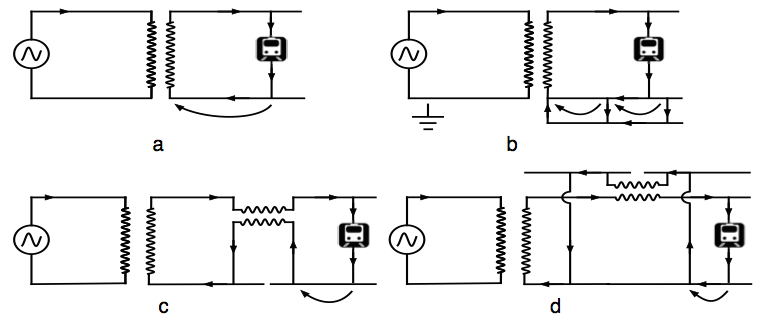 AC railway feeding systems: (a) Direct feed; (b) Direct
