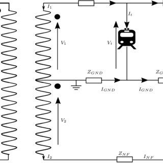 AC railway feeding systems: (a) Direct feed; (b) Direct