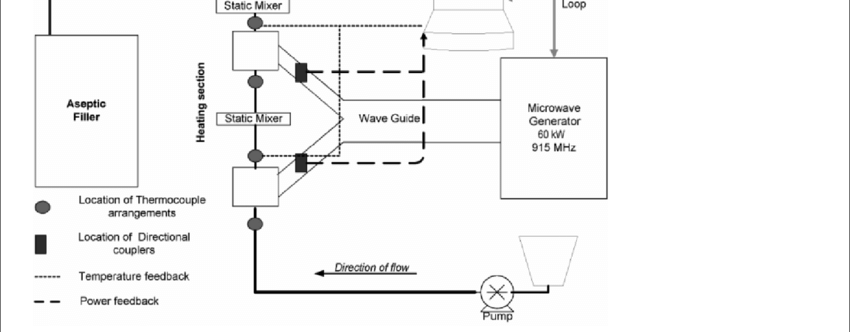 Schematic diagram of the processing system used in this