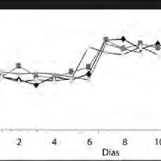 2.: Métodos para determinar la localización de una planta