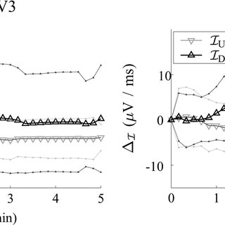 (PDF) QRS Slopes for Detection and Characterization of