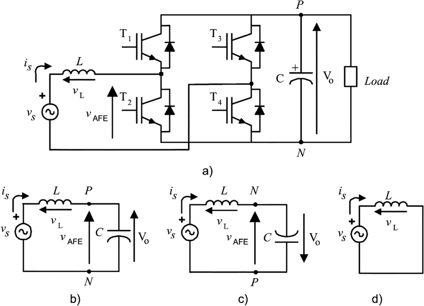 Single-phase PWM rectifier in bridge connection. (a) Power