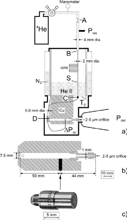 (a) Schematic diagram of the gas inlet system, cryostat