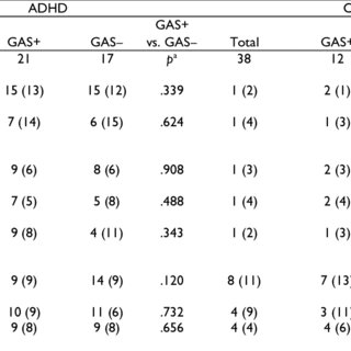 (PDF) Anti-Basal Ganglia Antibodies and Streptococcal