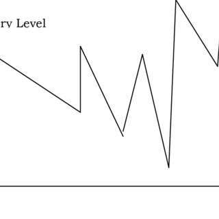 (PDF) INTRODUCTION TO INVENTORY MANAGEMENT
