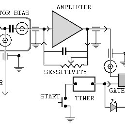 (PDF) Radioactivity Meter for Alpha and Beta Radiations