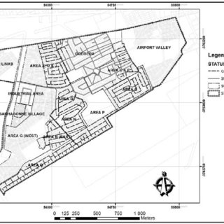 (PDF) An assessment of road construction in Walmer