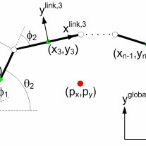 (PDF) Controllability and Stability Analysis of Planar
