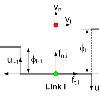 (PDF) Path following control of planar snake robots using