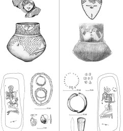 1 4t he left and right side symbolic representations on face pots of download scientific diagram [ 850 x 1078 Pixel ]