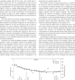 observed and predicted mean albumin levels during pregnancy estimated equation triangle albumins48 [ 850 x 1114 Pixel ]