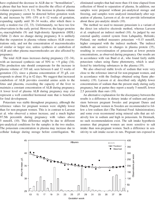 small resolution of observed and predicted mean albumin levels during pregnancy estimated equation triangle albumins48