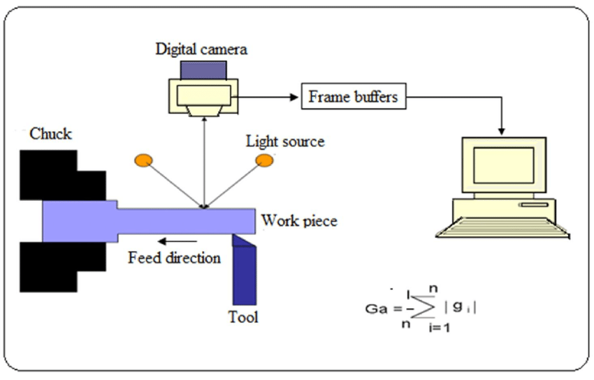 Circuit Diagram Of Xray Machine