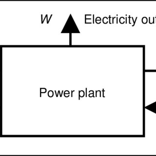 (PDF) Production of electricity from geothermal heat