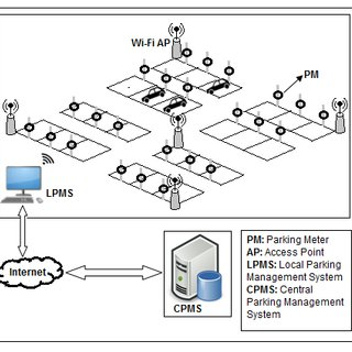 (PDF) An IoT-based E-Parking System for Smart Cities