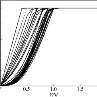 (PDF) Design of 1 kbit antifuse one time programmable
