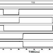 (PDF) Design of a redundancy control circuit for 1T-SRAM repair using electrical fuse programming