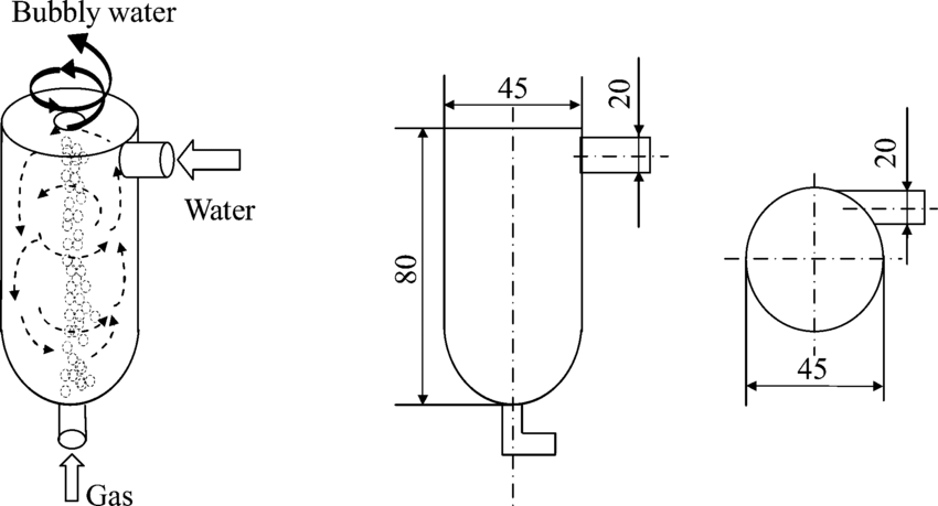 Schematic diagram and dimensions of rotating-flow