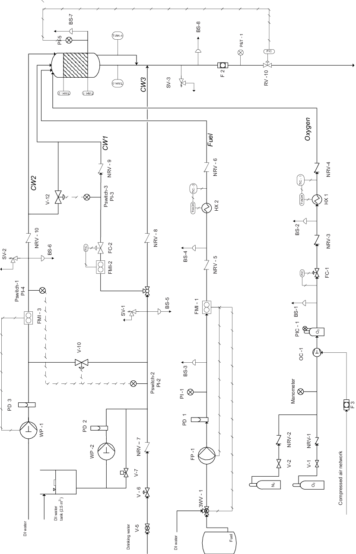 [WRG-9599] Piping Instrumentation Diagram