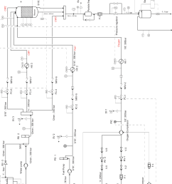 2 plant piping and instrumentation diagram at the beginning of the hazop safety analysis  [ 832 x 1219 Pixel ]