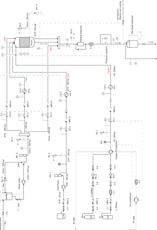 small resolution of 2 plant piping and instrumentation diagram at the beginning of the hazop safety analysis