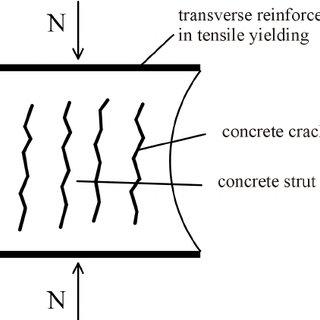 (PDF) Reinforced Concrete Column Confinement...