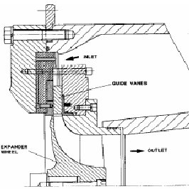 (PDF) Design of n-Butane Radial Inflow Turbine for 100 kW
