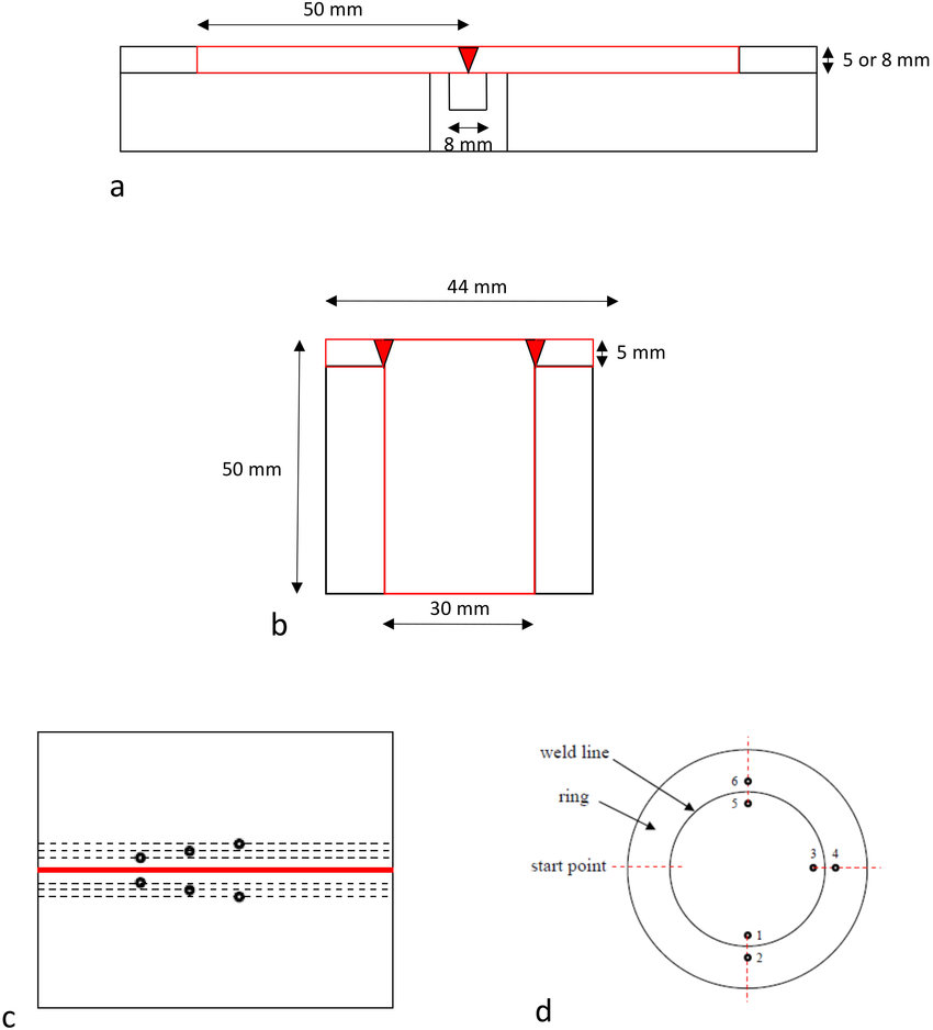 hight resolution of  a b experimental set up for the laser welding trials