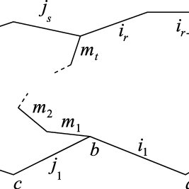Riemann surface with four sheets and four branch points