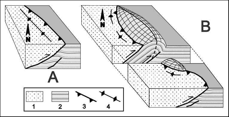 Block diagram showing a possible interpretation of the